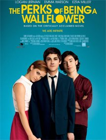 All about The Perks of Being a Wallflower